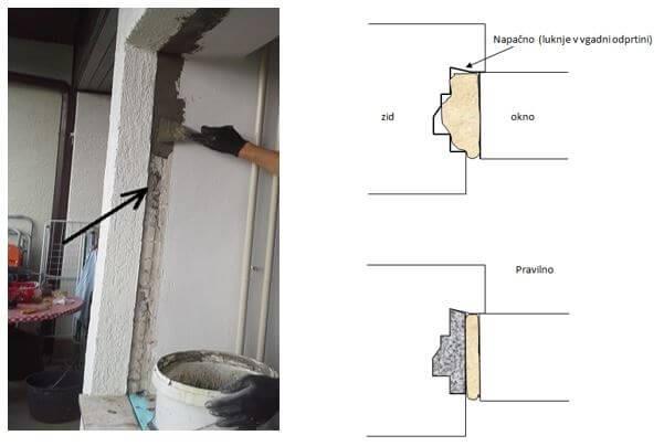 Pravilna vgradnja oken za dobro tesnenje